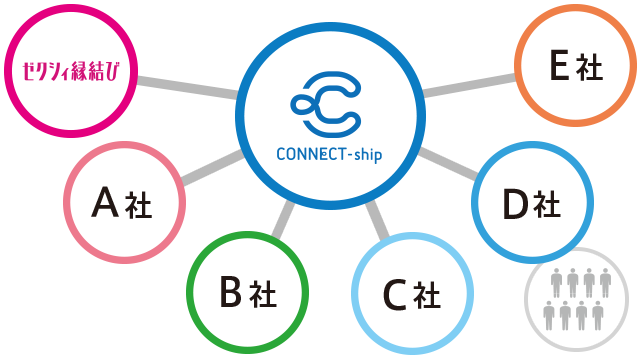 CONNECT-ship